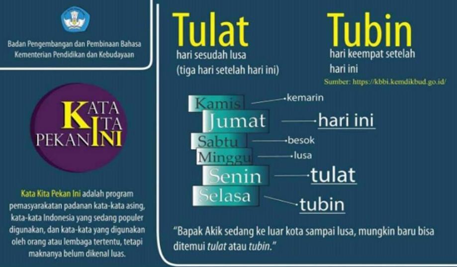 Arti Kata Tulat, Tubin, Besok, dan Lusa