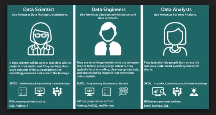 Ilmu Data vs Statistik