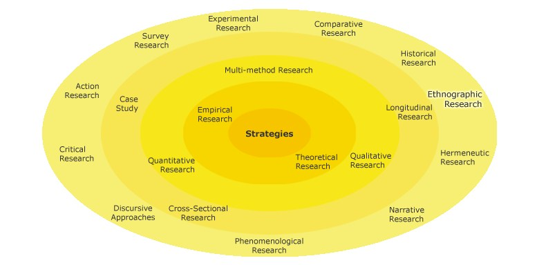 Ethnographic Research Methods (Complete with Examples)