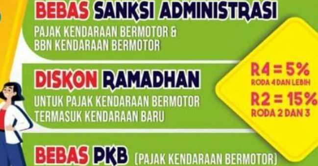 Info Pemutihan Pajak Kendaraan 2021 Jawa Timur, Jateng, Jabar, Banten, Jakarta, dan Provinsi Lainnya